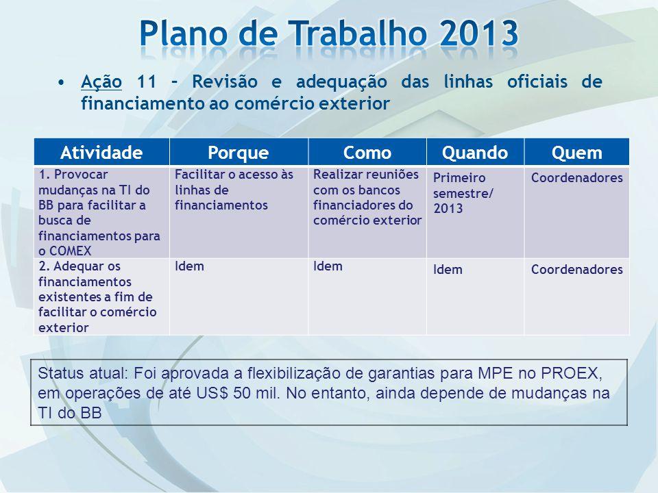 Plano de Trabalho 2013 Ação 11 – Revisão e adequação das linhas oficiais de financiamento ao comércio exterior.