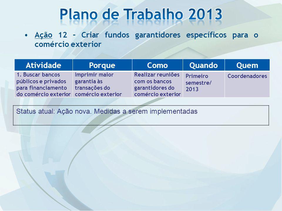 Plano de Trabalho 2013 Ação 12 – Criar fundos garantidores específicos para o comércio exterior. Atividade.