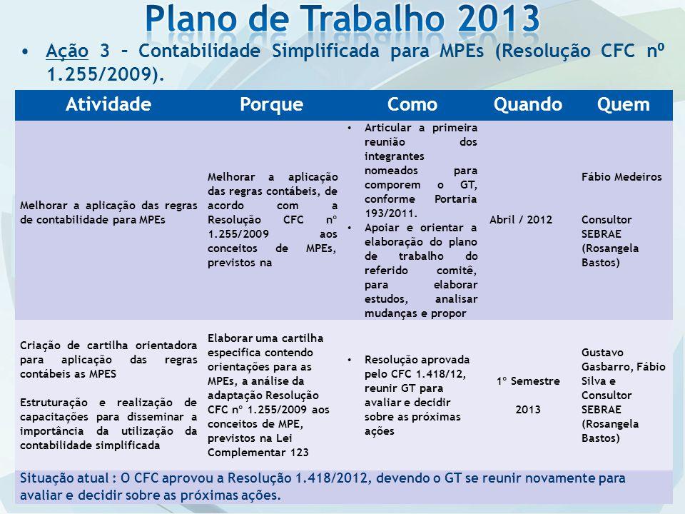 Plano de Trabalho 2013 Ação 3 – Contabilidade Simplificada para MPEs (Resolução CFC n⁰ 1.255/2009).