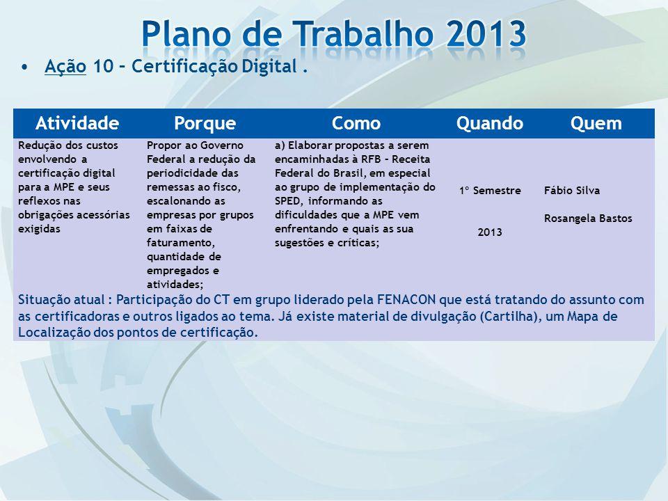 Plano de Trabalho 2013 Ação 10 – Certificação Digital . Atividade