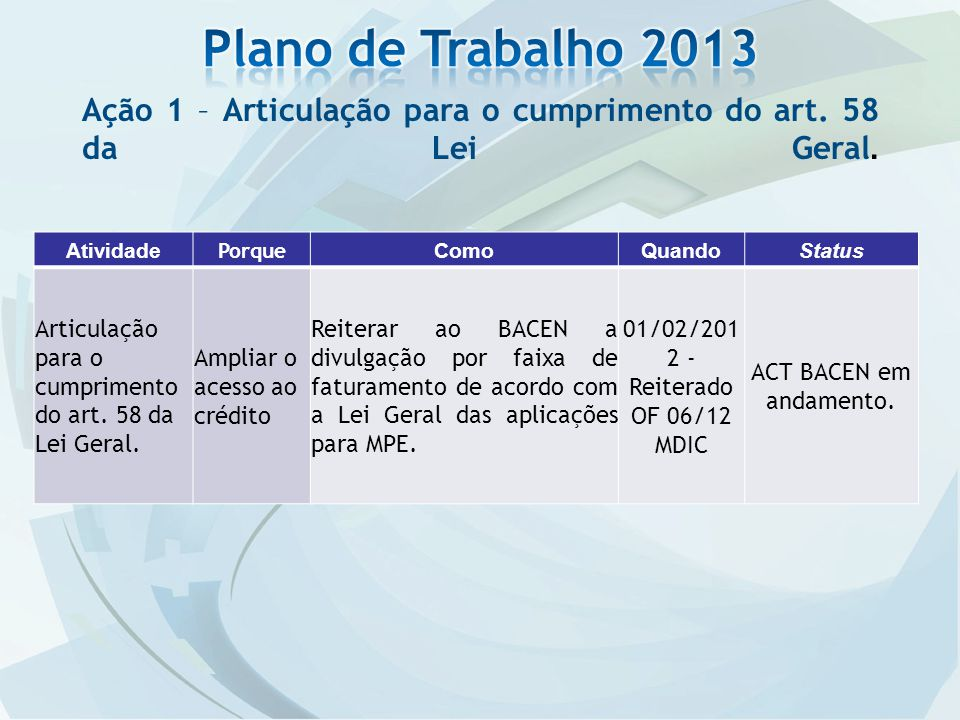Plano de Trabalho 2013 Ação 1 – Articulação para o cumprimento do art. 58 da Lei Geral. Atividade.