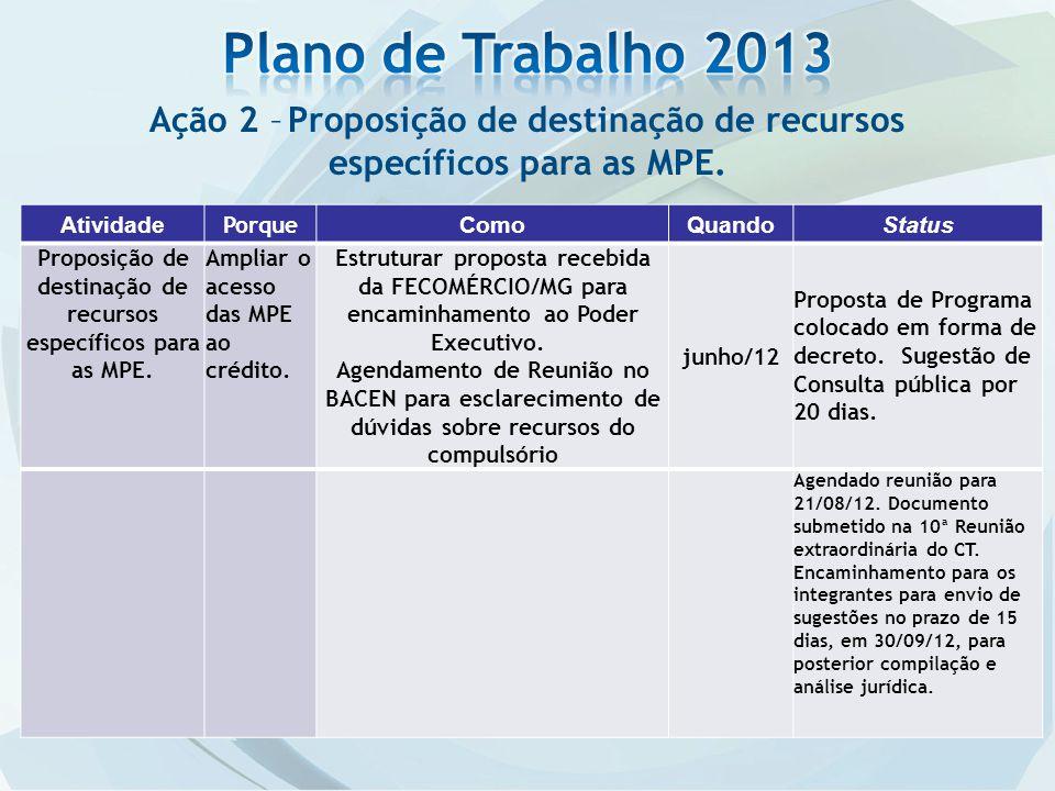 Proposição de destinação de recursos específicos para as MPE.