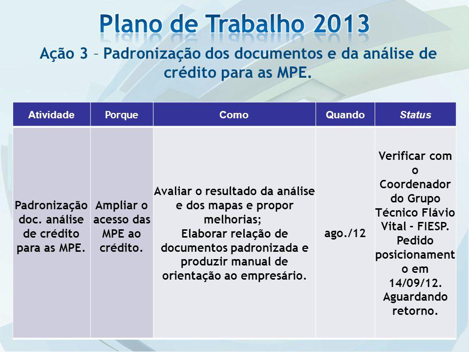 Plano de Trabalho 2013 Ação 3 – Padronização dos documentos e da análise de crédito para as MPE. Atividade.