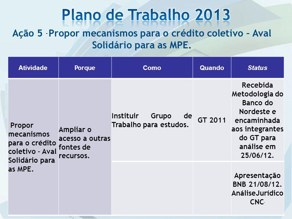 Apresentação BNB 21/08/12. AnáliseJurídico CNC.
