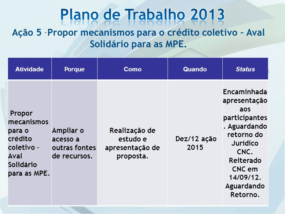 Realização de estudo e apresentação de proposta.