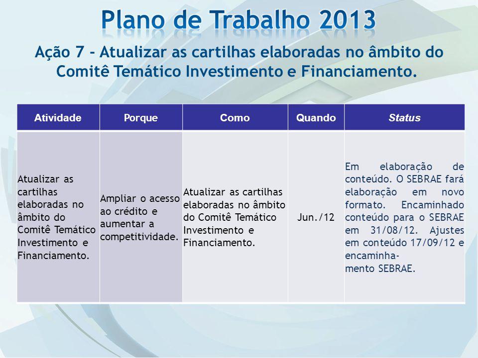 Ampliar o acesso ao crédito e aumentar a competitividade. Jun./12