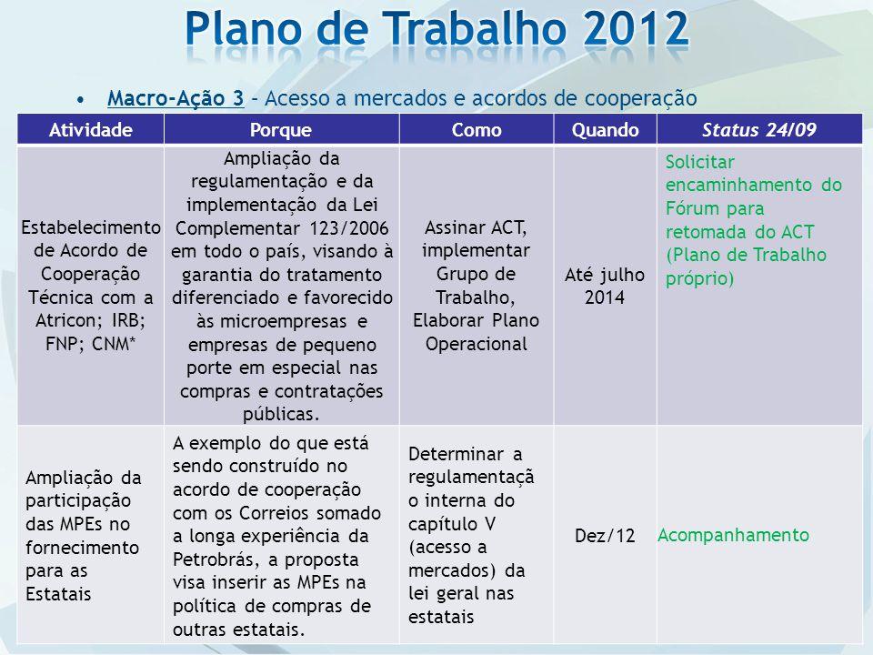 Assinar ACT, implementar Grupo de Trabalho, Elaborar Plano Operacional