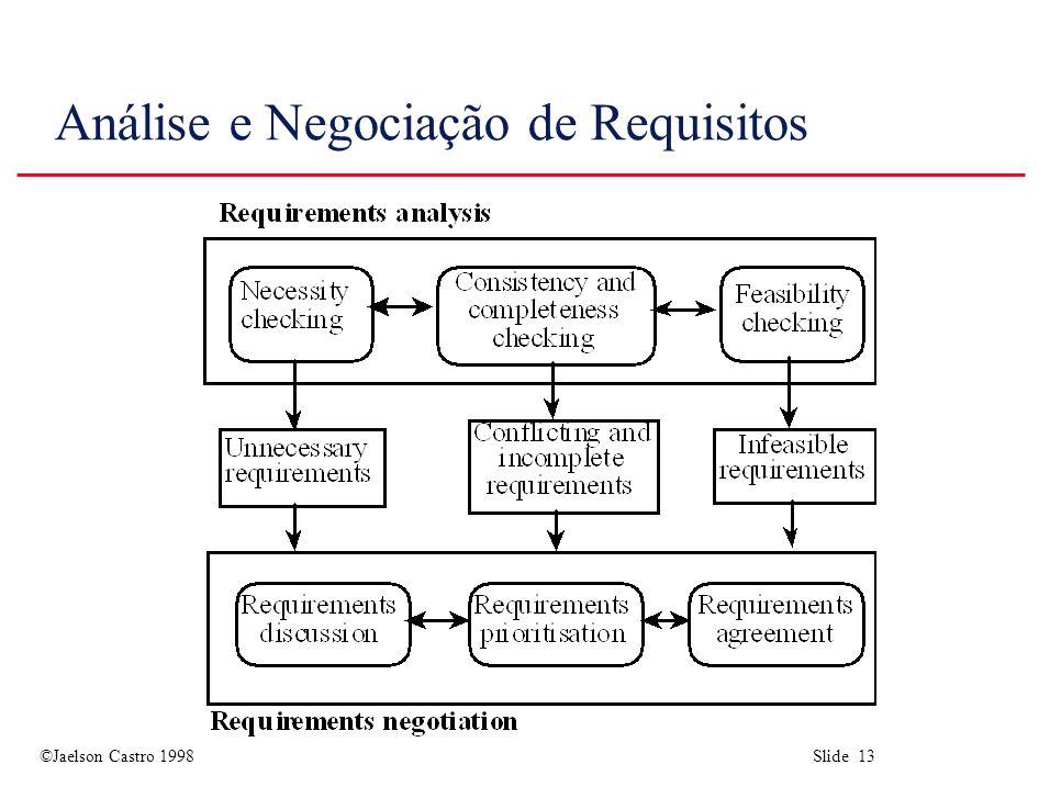 Análise e Negociação de Requisitos