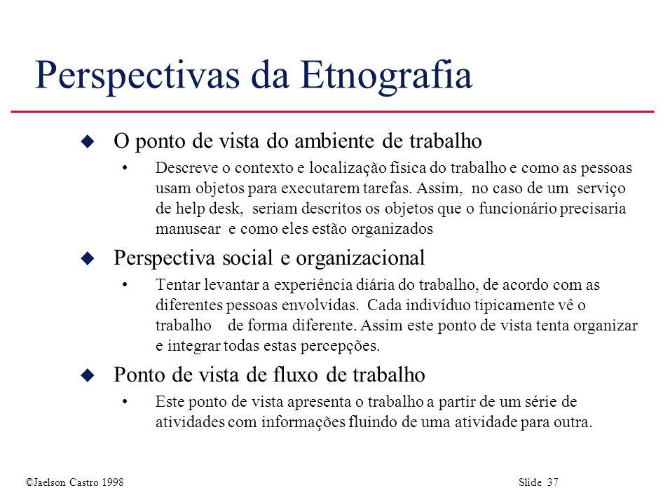 Perspectivas da Etnografia