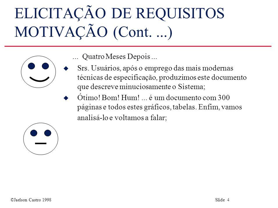 ELICITAÇÃO DE REQUISITOS MOTIVAÇÃO (Cont. ...)