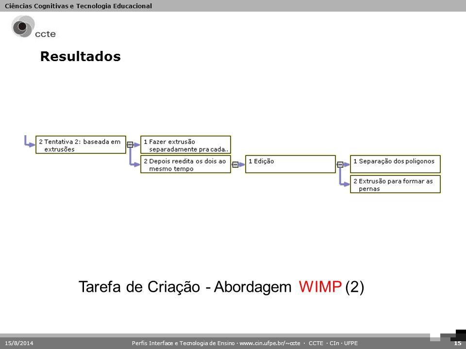 Tarefa de Criação - Abordagem WIMP (2)