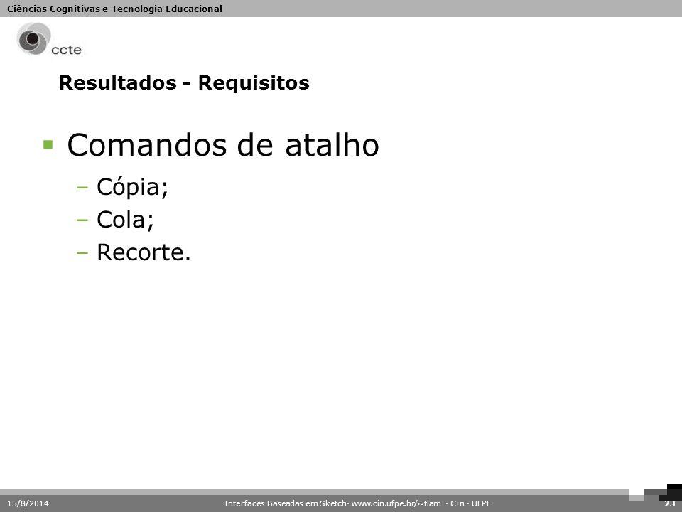 Resultados - Requisitos