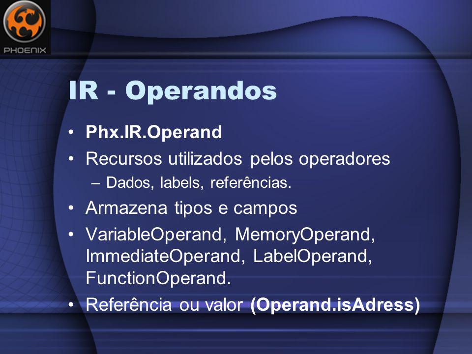 IR - Operandos Phx.IR.Operand Recursos utilizados pelos operadores