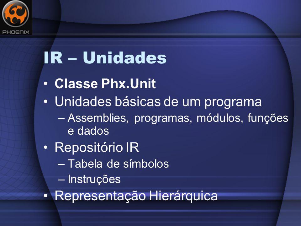 IR – Unidades Classe Phx.Unit Unidades básicas de um programa
