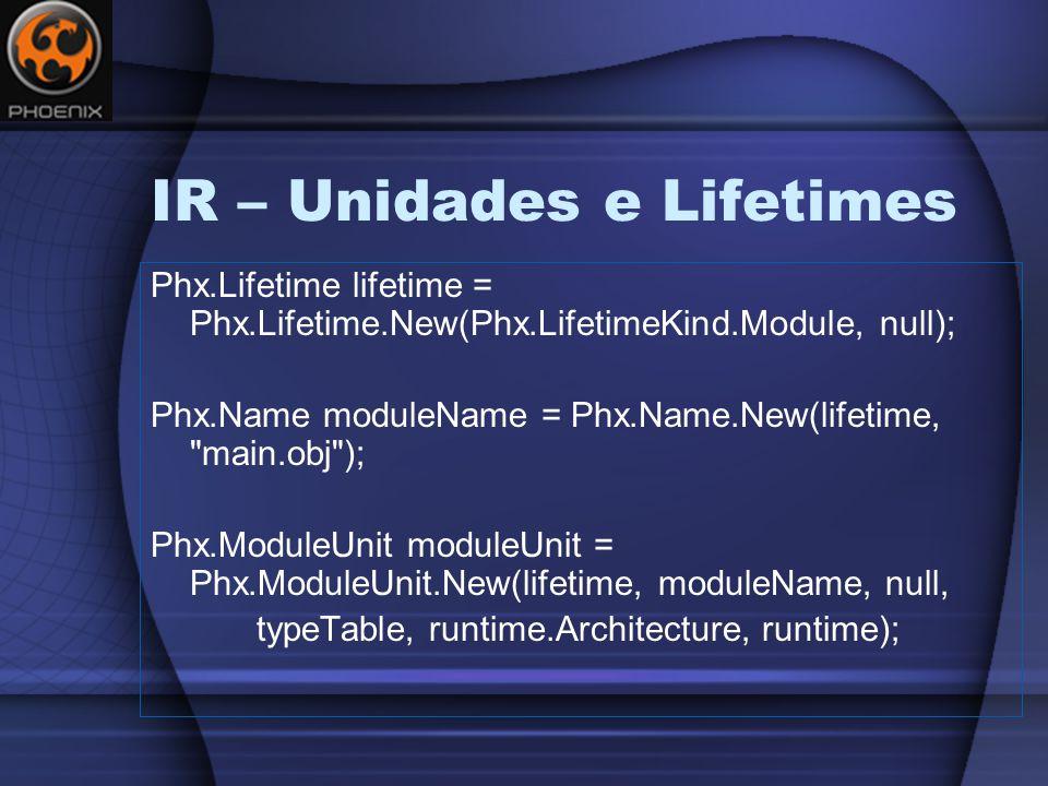 IR – Unidades e Lifetimes