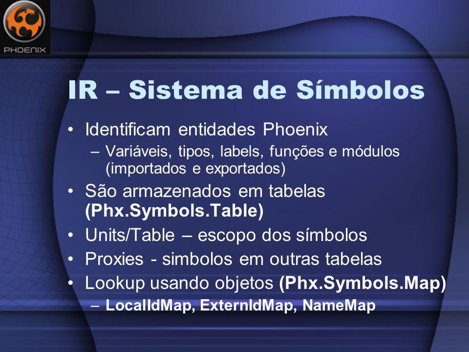 IR – Sistema de Símbolos