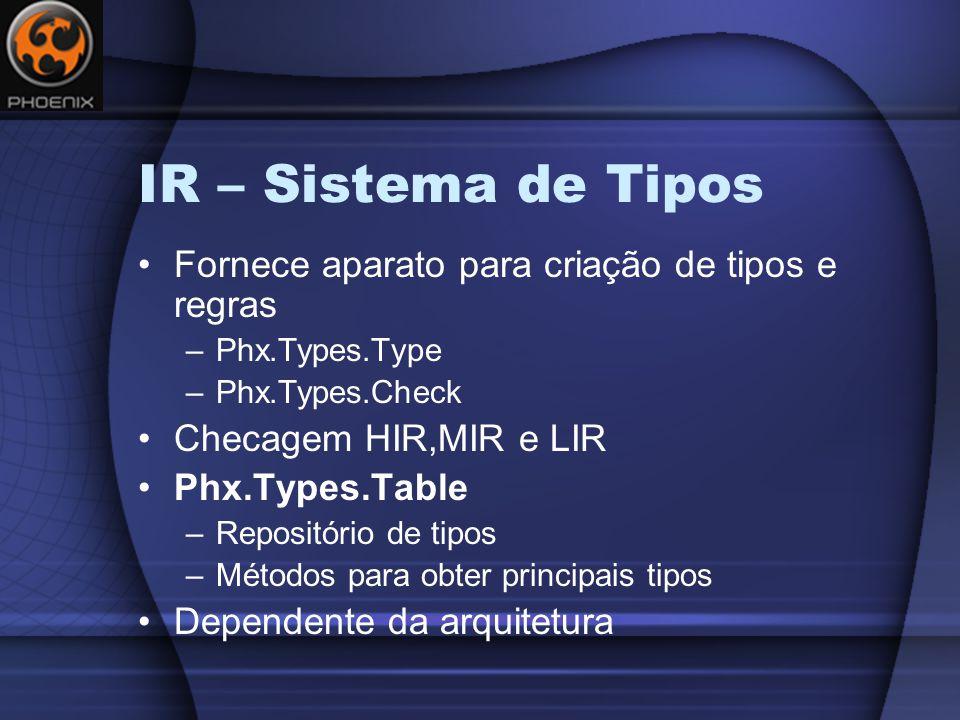 IR – Sistema de Tipos Fornece aparato para criação de tipos e regras