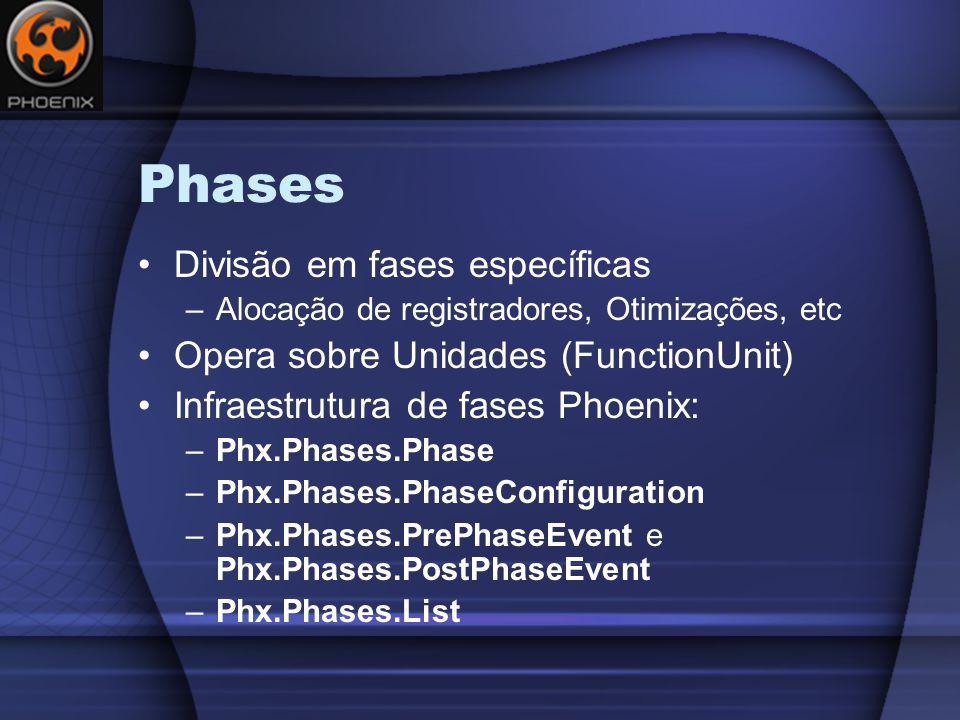 Phases Divisão em fases específicas