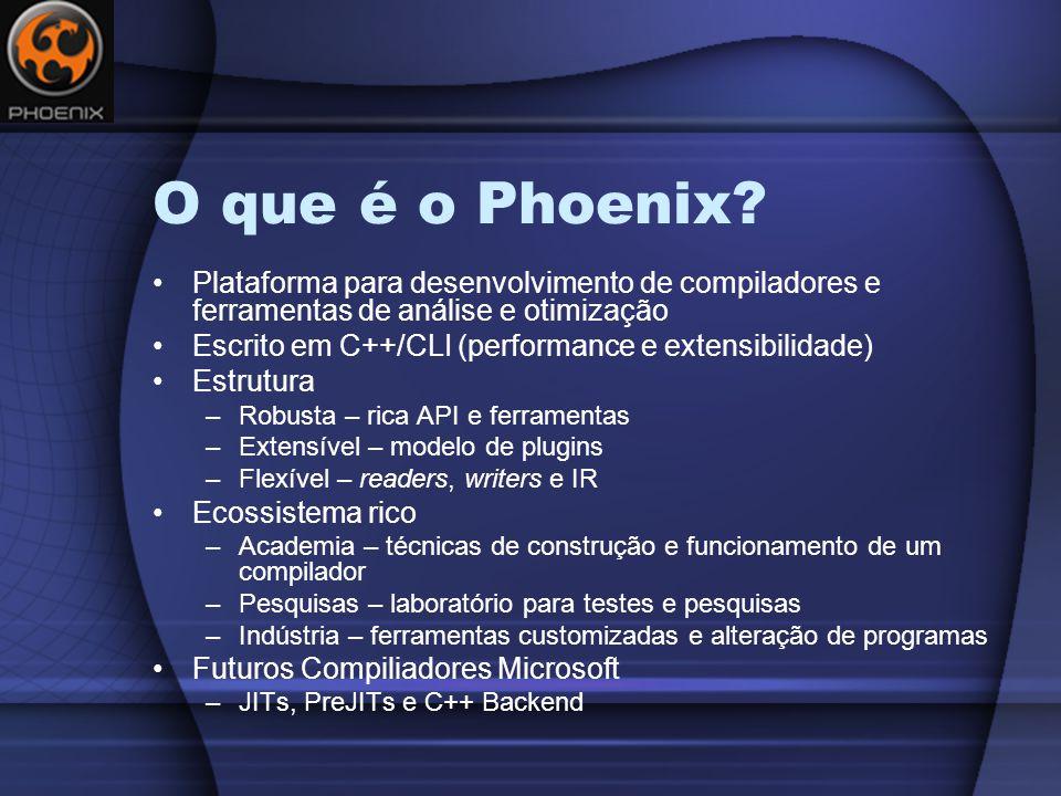 O que é o Phoenix Plataforma para desenvolvimento de compiladores e ferramentas de análise e otimização.