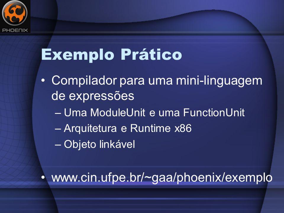 Exemplo Prático Compilador para uma mini-linguagem de expressões