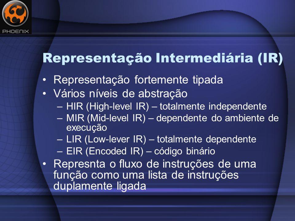 Representação Intermediária (IR)