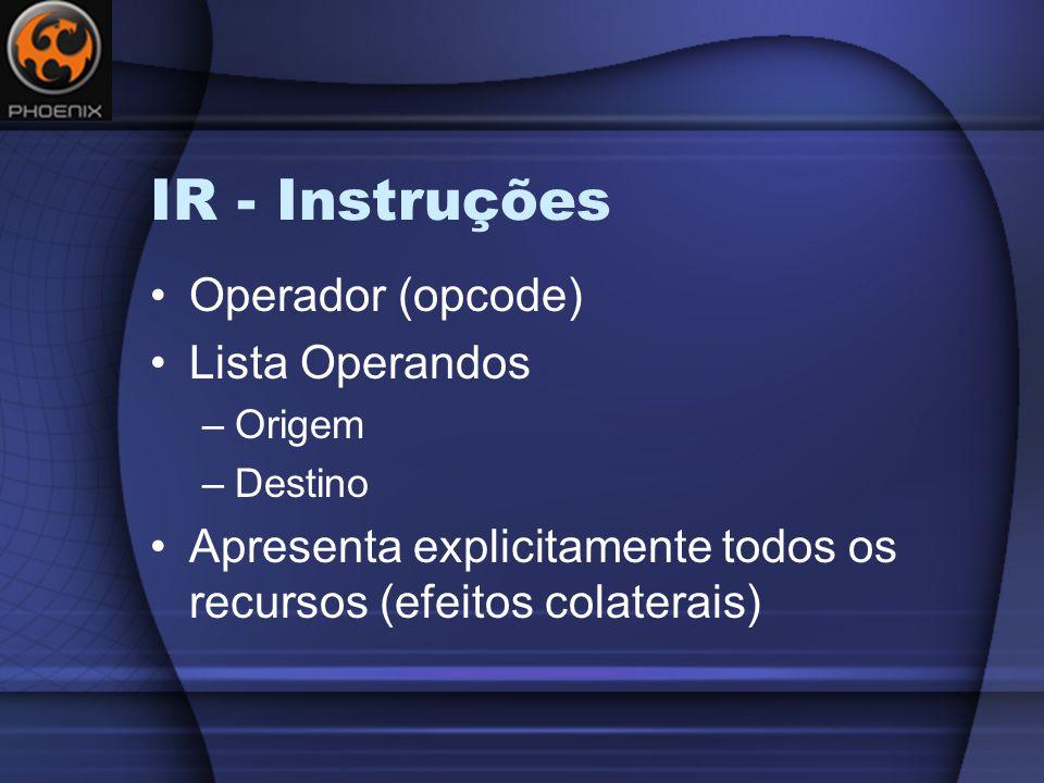 IR - Instruções Operador (opcode) Lista Operandos