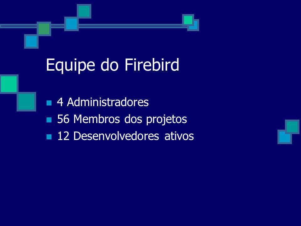 Equipe do Firebird 4 Administradores 56 Membros dos projetos