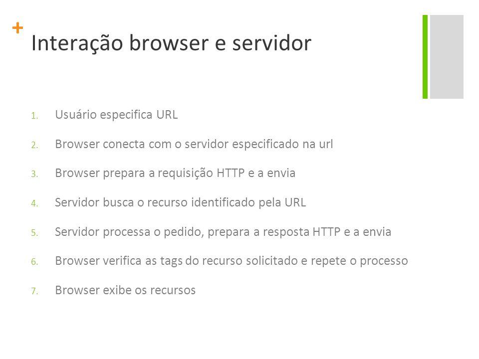 Interação browser e servidor