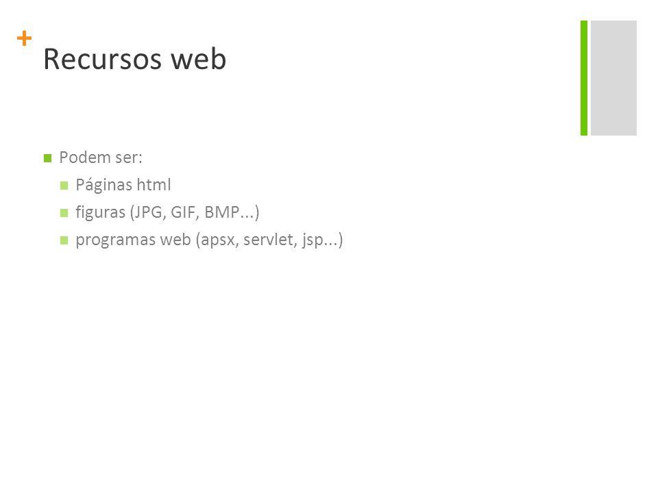 Recursos web Podem ser: Páginas html figuras (JPG, GIF, BMP...)