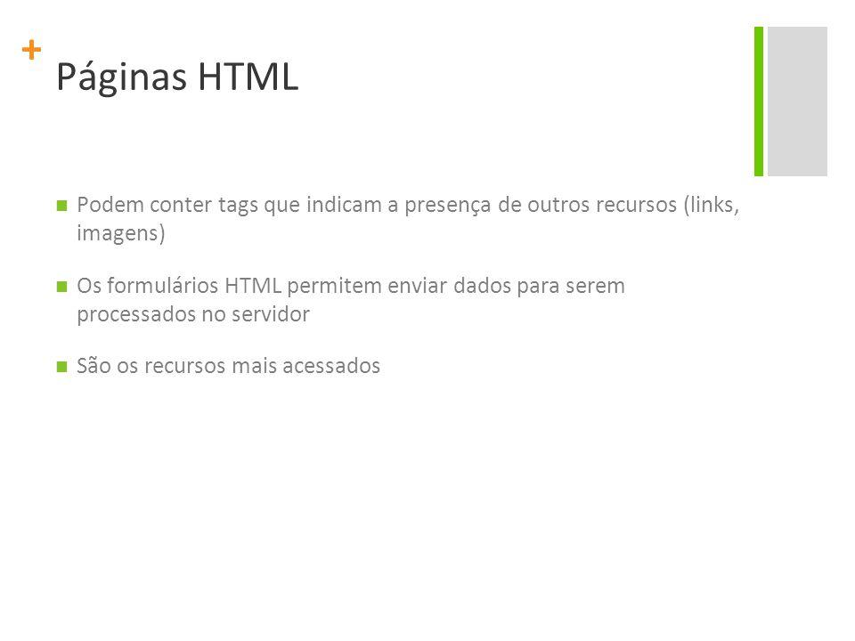 Páginas HTML Podem conter tags que indicam a presença de outros recursos (links, imagens)