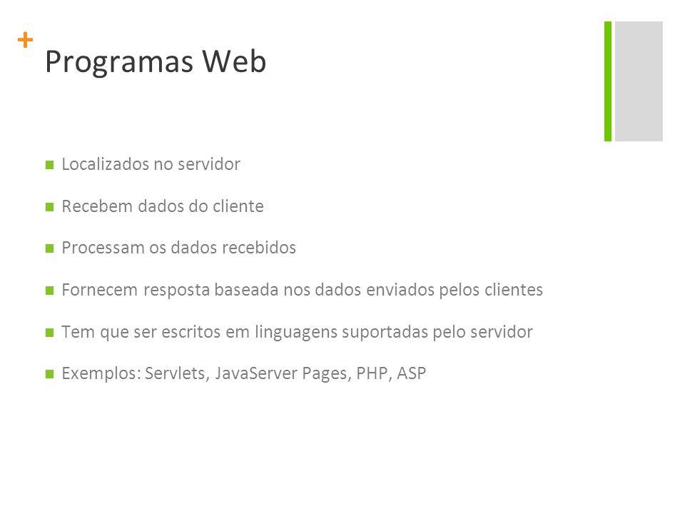 Programas Web Localizados no servidor Recebem dados do cliente