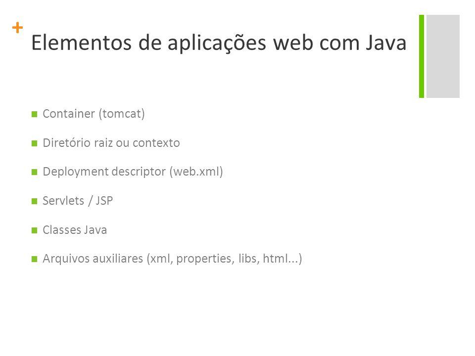 Elementos de aplicações web com Java