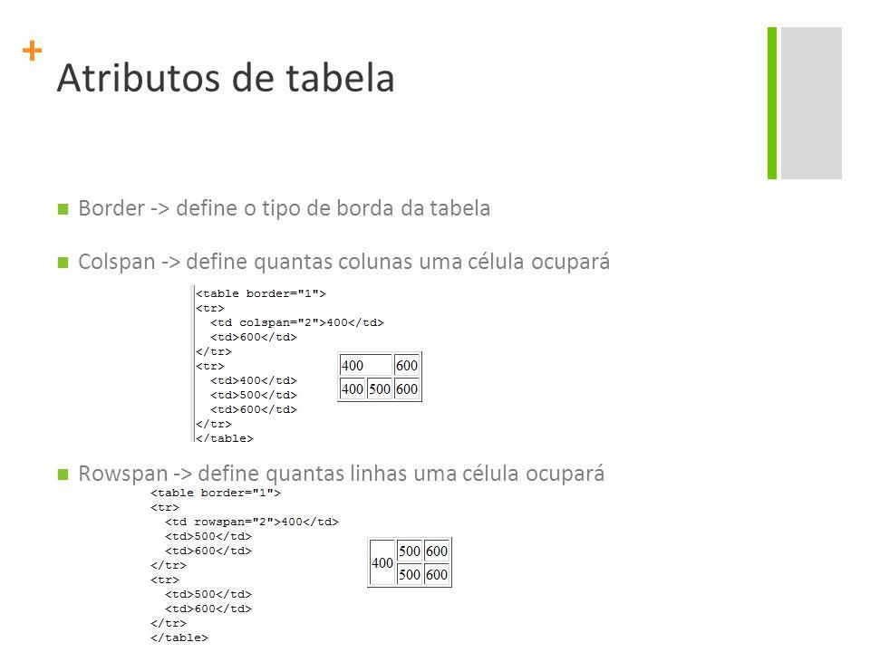 Atributos de tabela Border -> define o tipo de borda da tabela