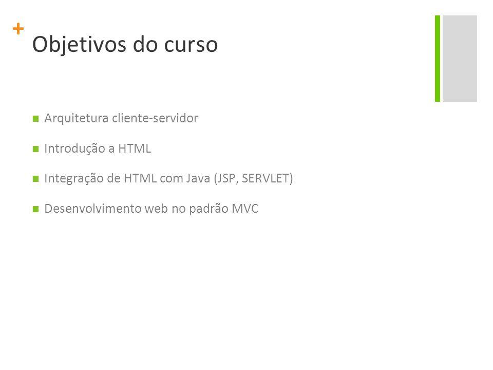 Objetivos do curso Arquitetura cliente-servidor Introdução a HTML