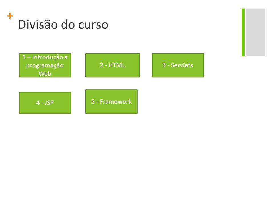 1 – Introdução a programação Web