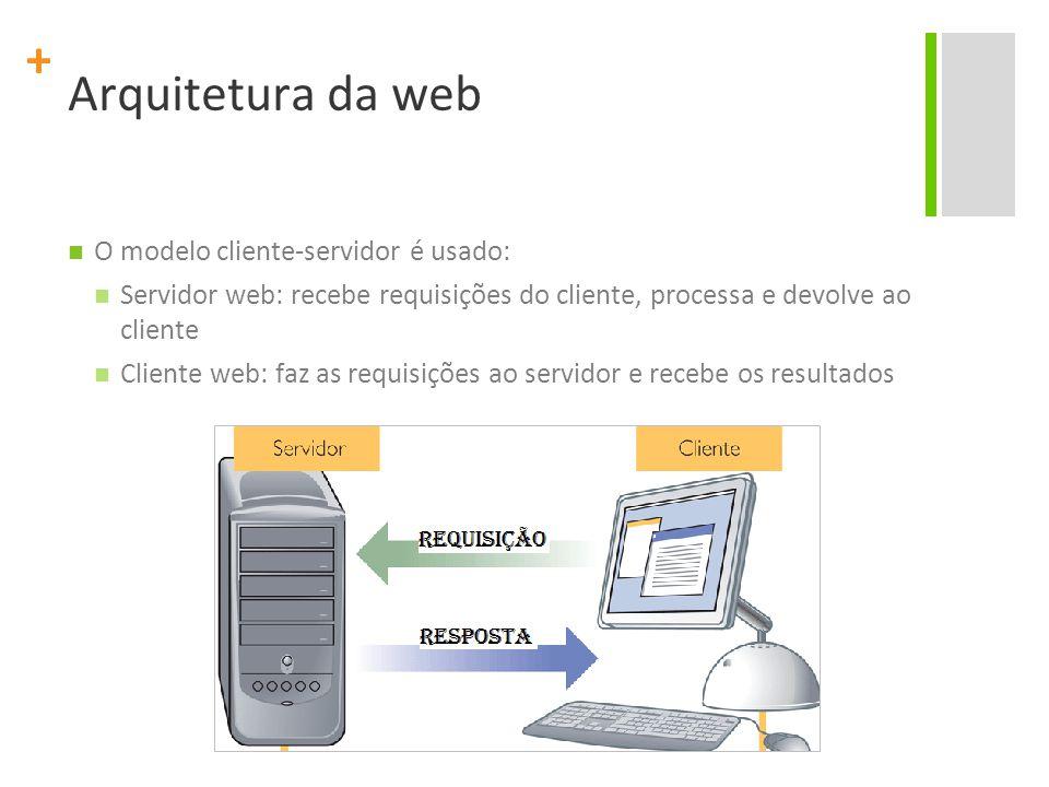 Arquitetura da web O modelo cliente-servidor é usado:
