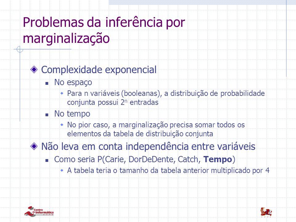 Problemas da inferência por marginalização