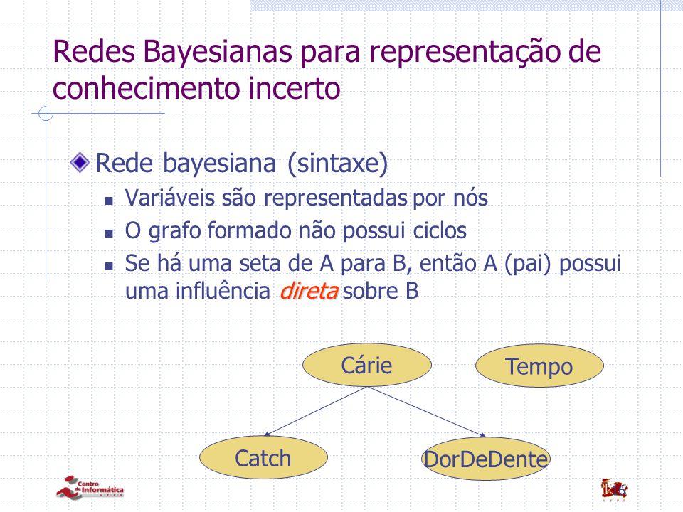 Redes Bayesianas para representação de conhecimento incerto