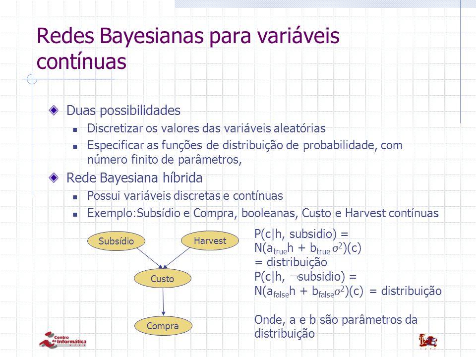 Redes Bayesianas para variáveis contínuas
