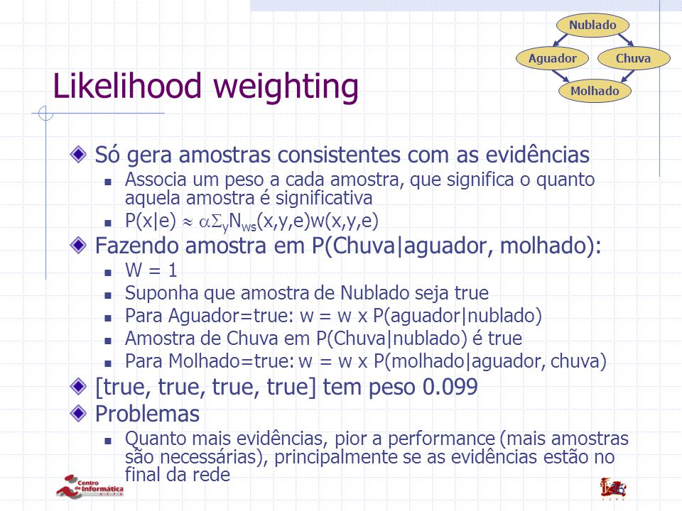 Likelihood weighting Só gera amostras consistentes com as evidências