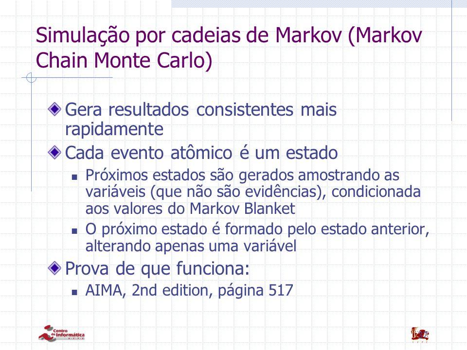 Simulação por cadeias de Markov (Markov Chain Monte Carlo)