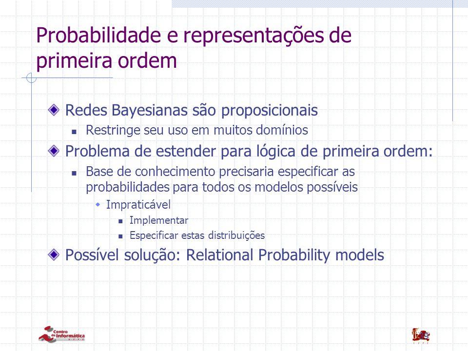 Probabilidade e representações de primeira ordem