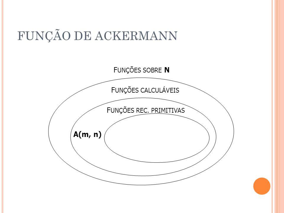 FUNÇÃO DE ACKERMANN A(m, n) FUNÇÕES SOBRE N FUNÇÕES CALCULÁVEIS