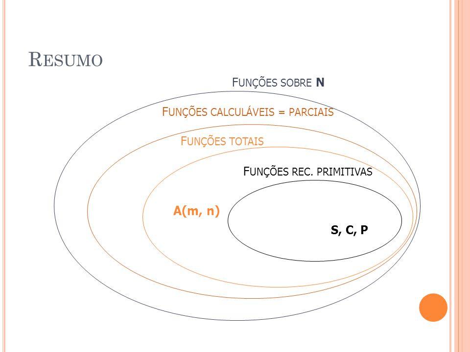 Resumo A(m, n) FUNÇÕES SOBRE N FUNÇÕES CALCULÁVEIS = PARCIAIS