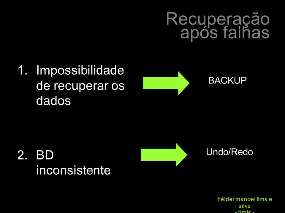Impossibilidade de recuperar os dados