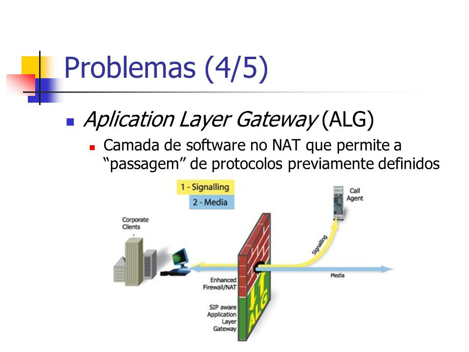 Problemas (4/5) Aplication Layer Gateway (ALG)