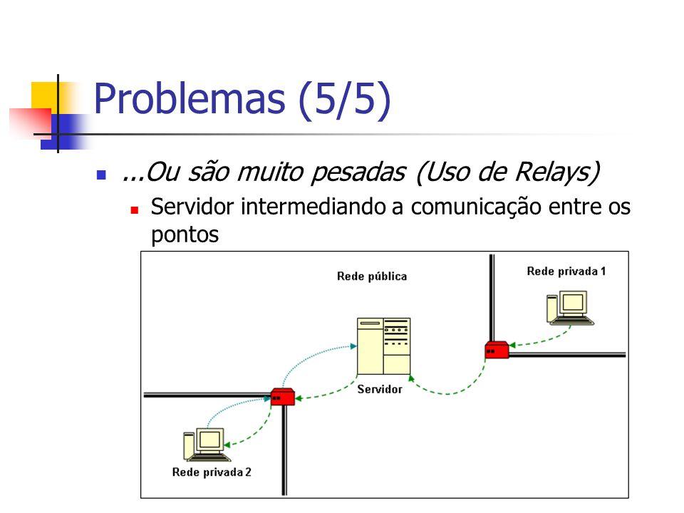Problemas (5/5) ...Ou são muito pesadas (Uso de Relays)