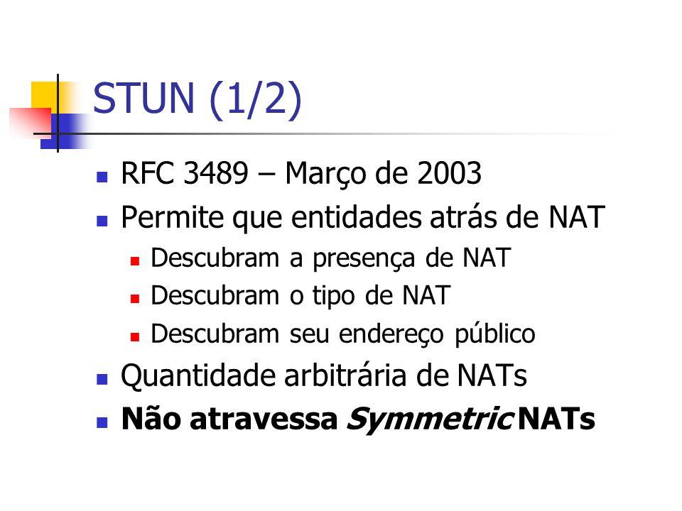STUN (1/2) RFC 3489 – Março de 2003 Permite que entidades atrás de NAT