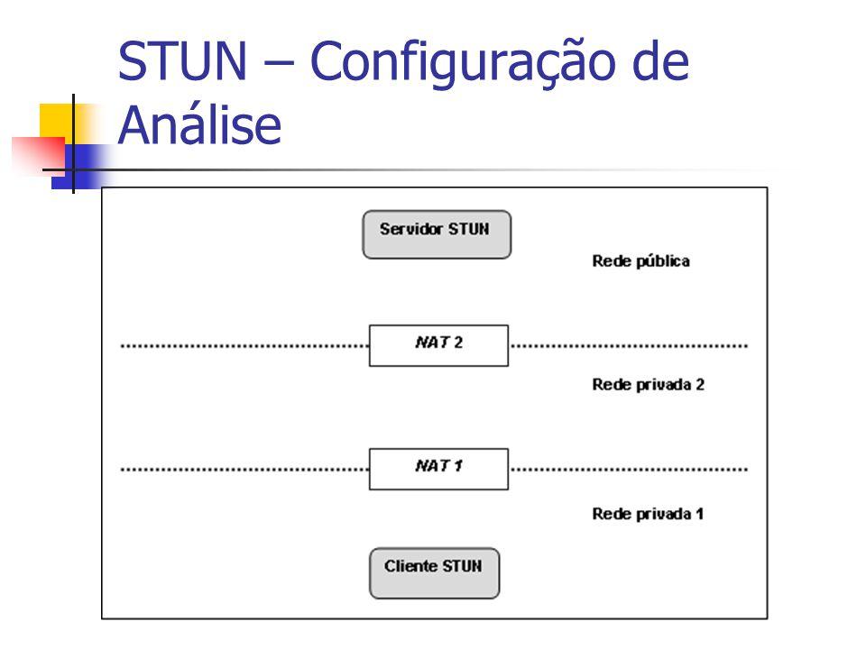 STUN – Configuração de Análise