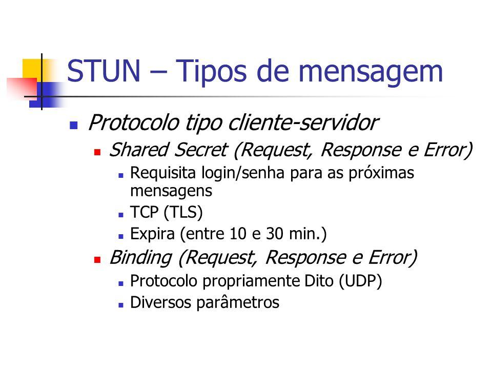 STUN – Tipos de mensagem